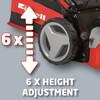 visual leverancier GC-PM 47 S HW