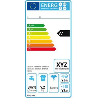 Energielabel wasmachines