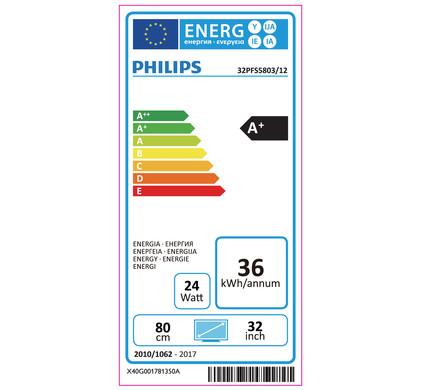 Energy label