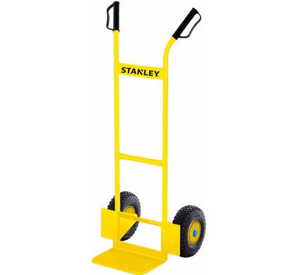 Stanley SXWTD-HT522
