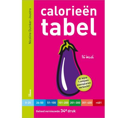 Calorientabel - Nicoline Duinker Joustra
