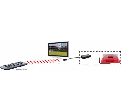 Marmitek Invisible Control 6 XTRA Remote Extender