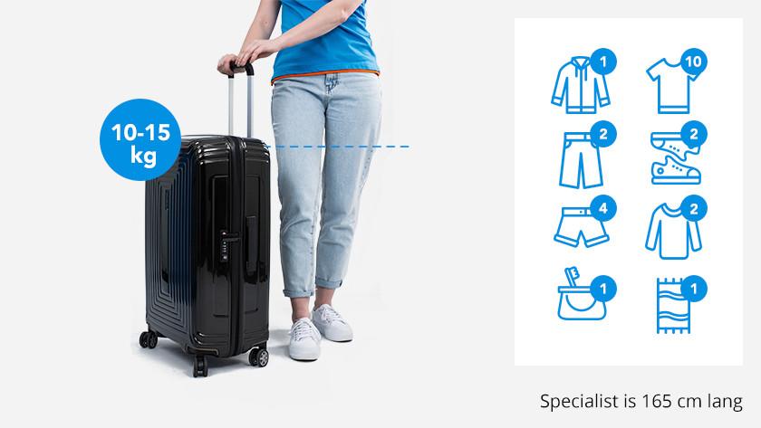 Luggage 1-2 week trip