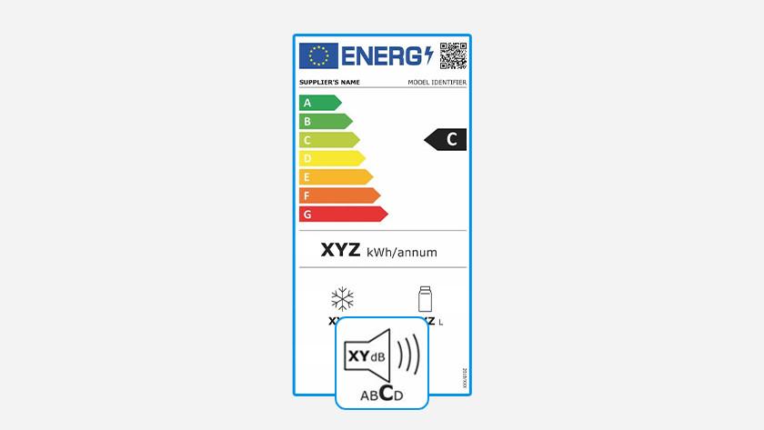 Geluidsniveau op energielabel
