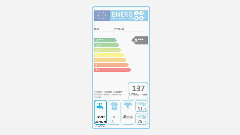 Water consumption energy label washing machine