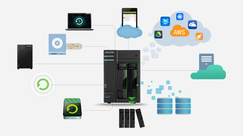 Asustor NAS with multiple functions like to make backups, take snapshots, save Adobe projects, synchronize files, and more