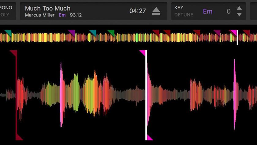 Waveforms weergeven