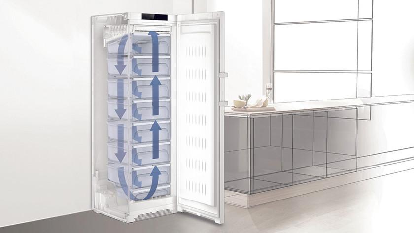 Mid-range freezer