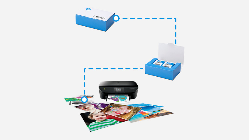 HP Instant Ink proces