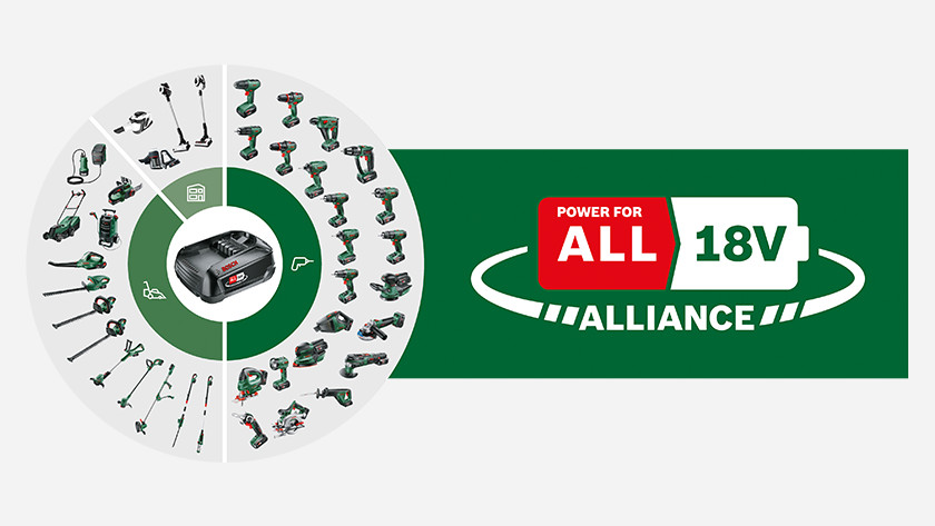 Bosch Power 4-ALL accusysteem