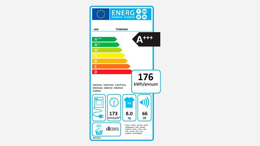 Energy label dryer