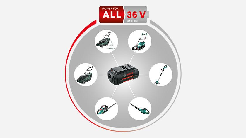 Power 4-All: Bosch 36V