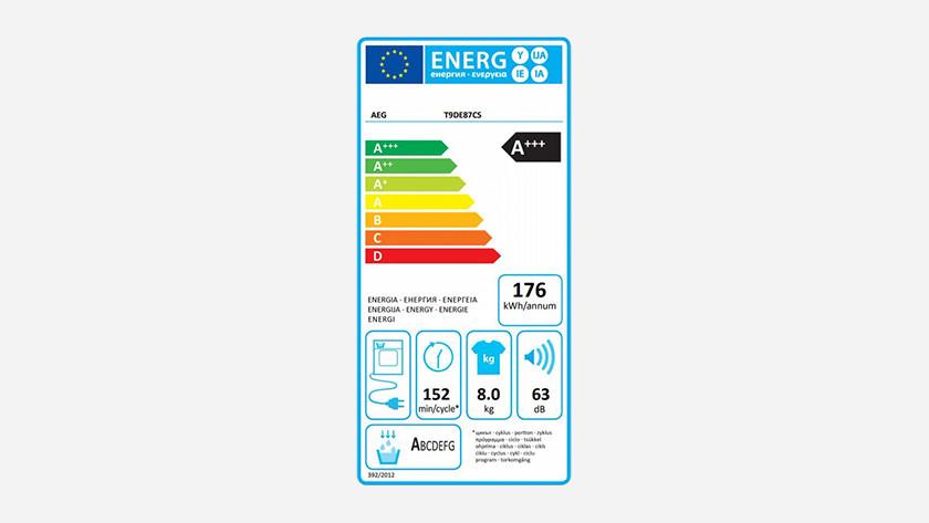 Energy label AEG 9000 dryer