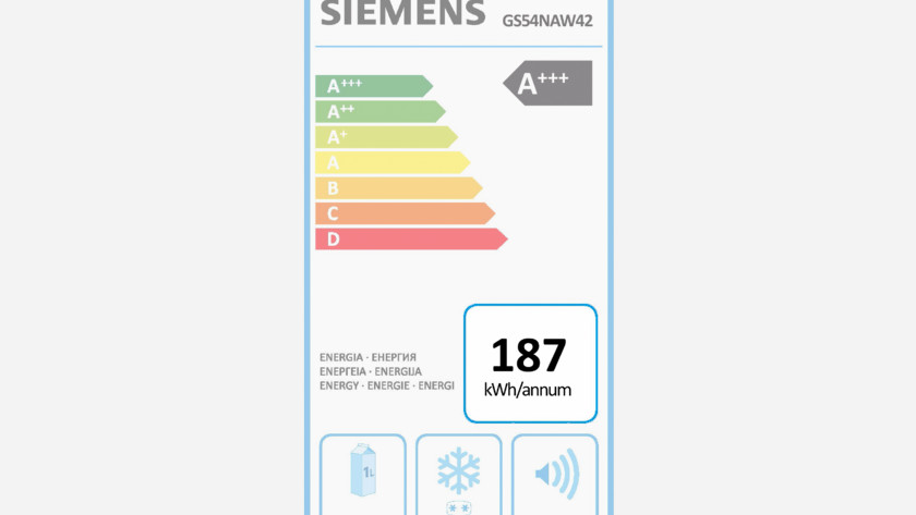 Energy consumption refrigerator on energy label