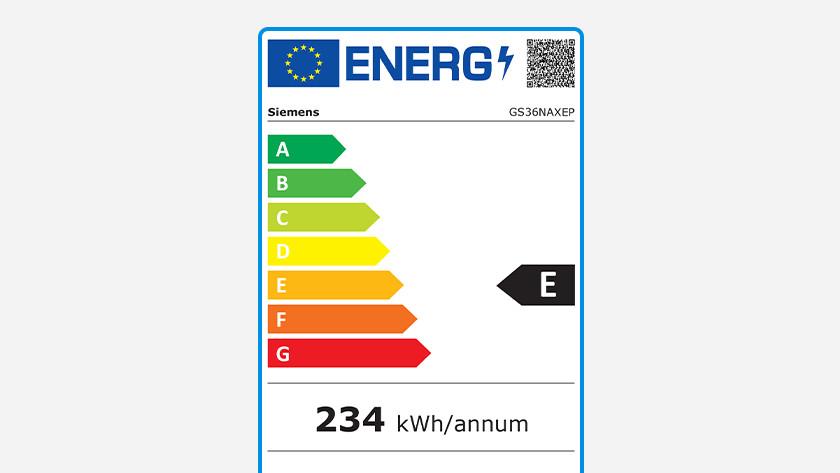 Energielabel vriezer