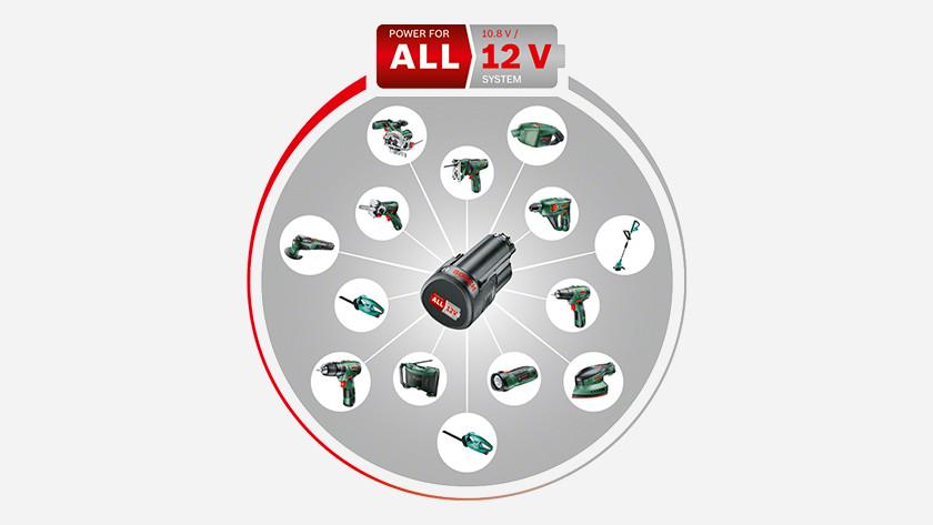 Power 4-All: Bosch 12V