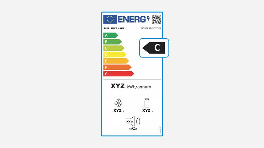 Energieklasse op energielabel