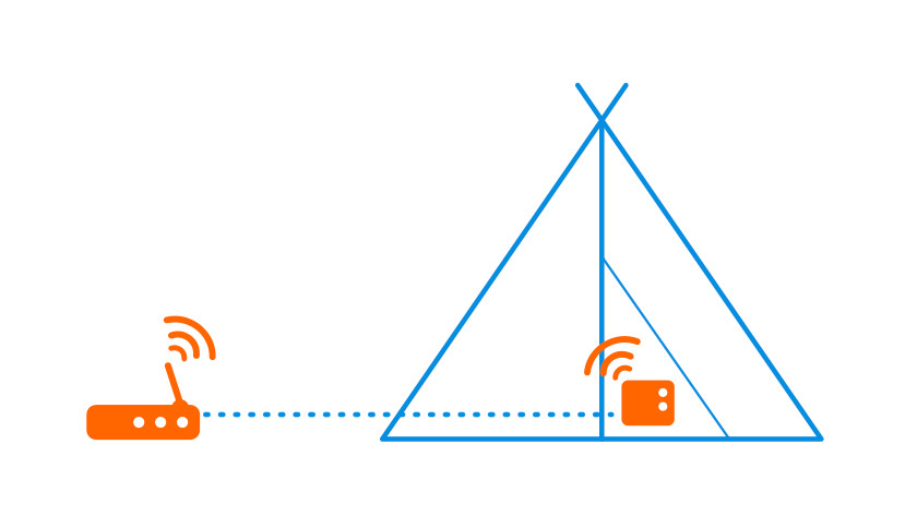 WiFi on the camping