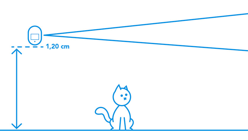 Motion detector with pets