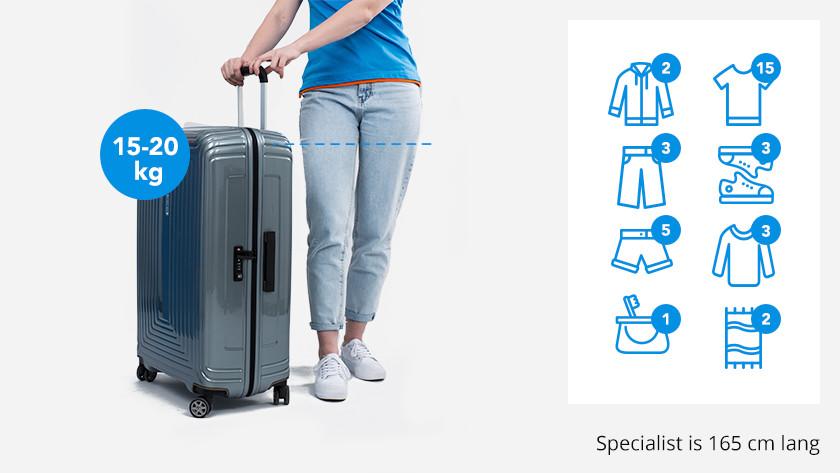 Luggage 2 to 3-week trip