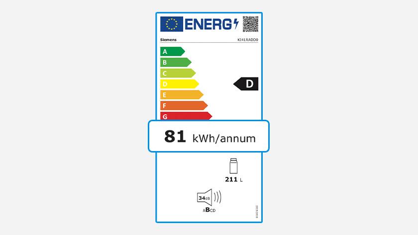 Energy consumption refrigerator on energy label
