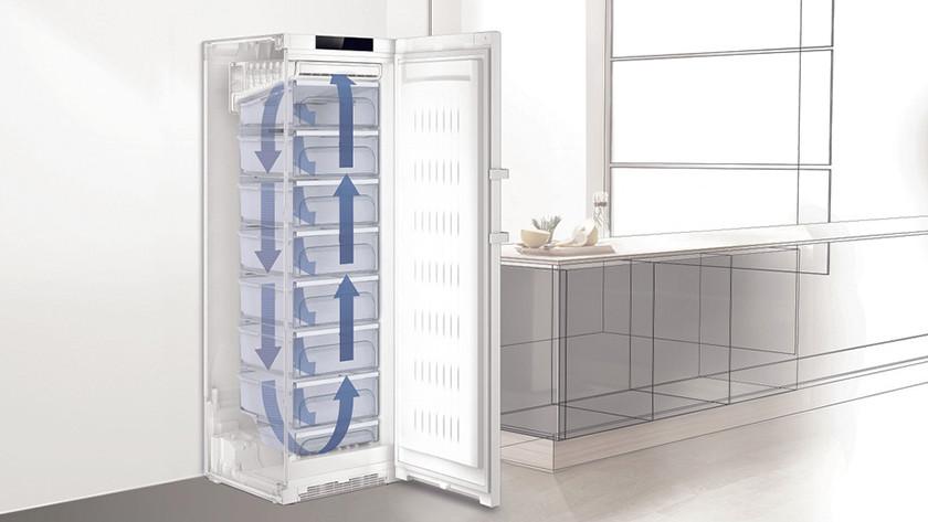 Build quality freezer