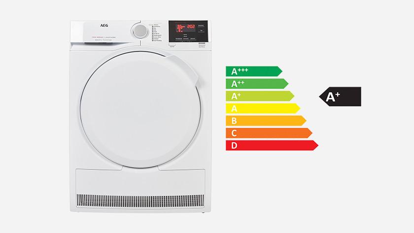 Energieverbruik AEG 7000 serie