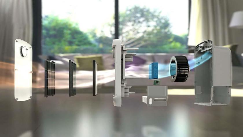 Filters van luchtreiniger vervangen