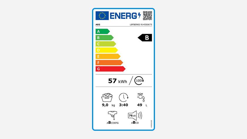 B energy label