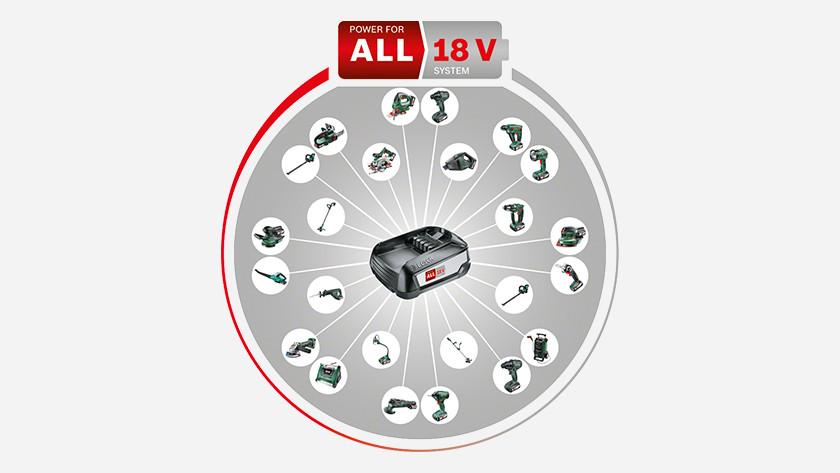 Power 4-All: Bosch 18V