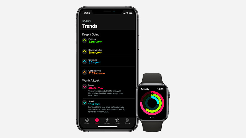 Apple Watch en Apple iPhone