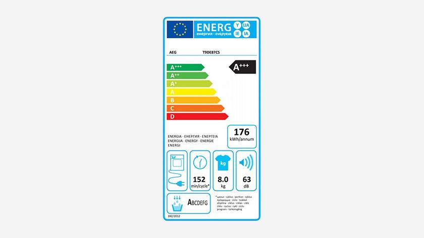Energielabel AEG 9000 wasdroger