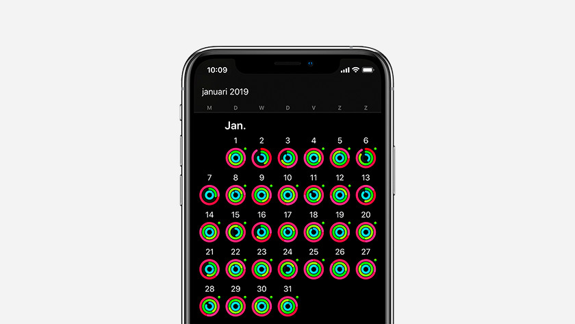 Weekly overview Apple Watch activity