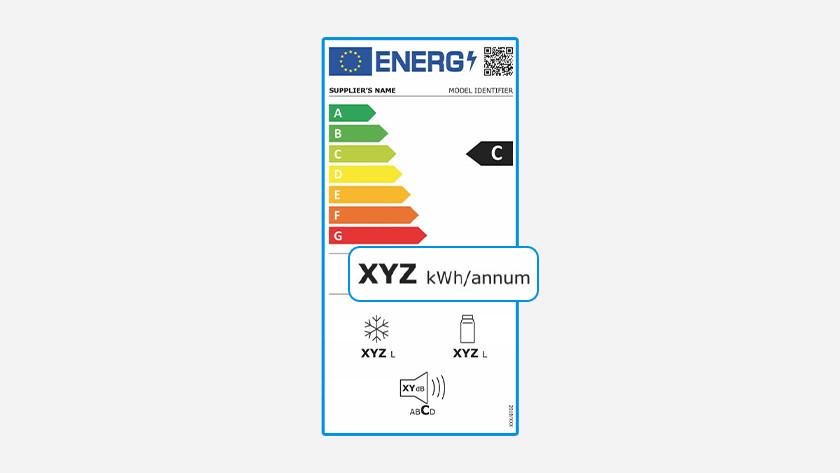 Energieverbruik op energielabel