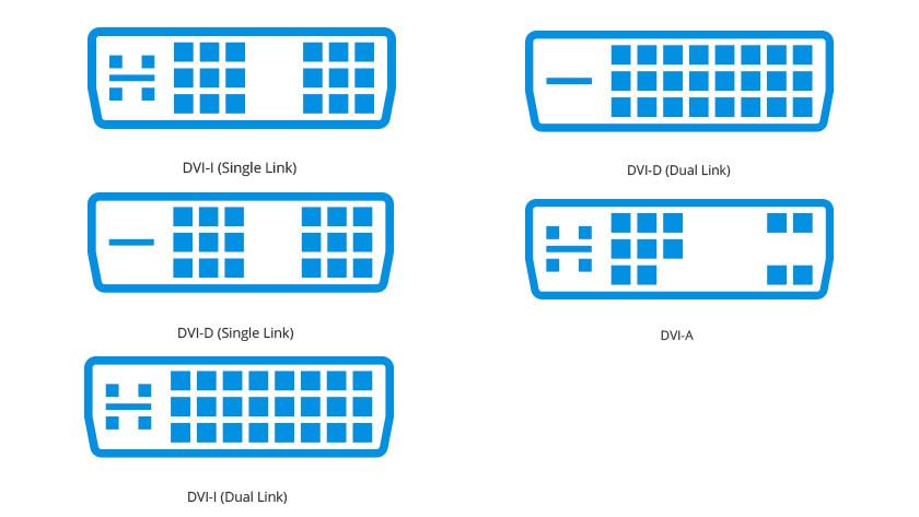 Diverse soorten DVI poorten afgebeeld onder elkaar.