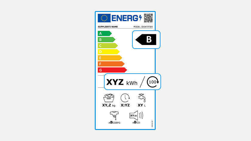 Energieverbruik energielabel wasmachines