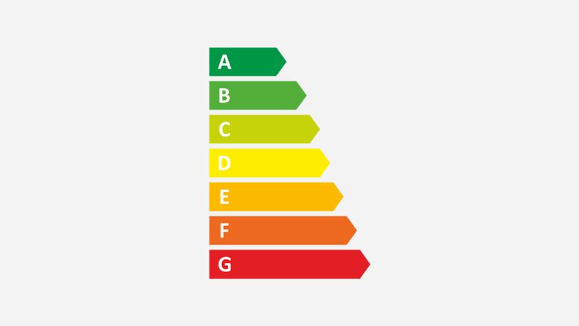 Energieklasses