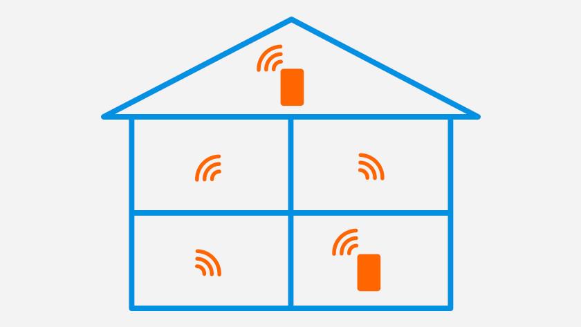 Multiroom wifi