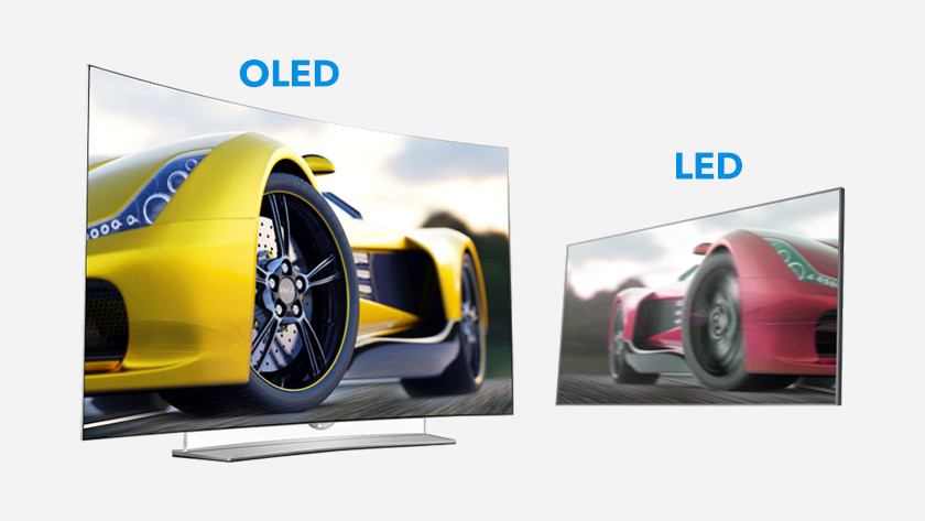 OLED TV refresh rate