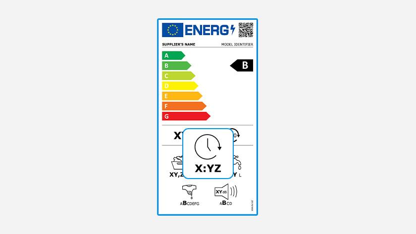 Programmaduur energielabel wasmachines