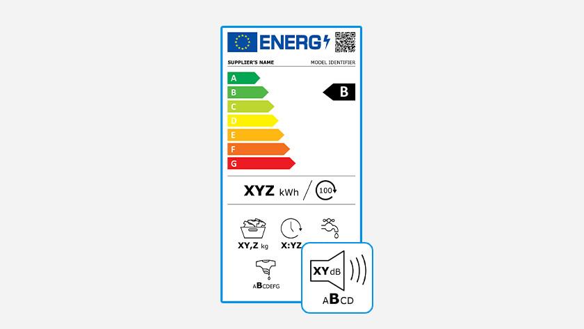 Geluidsniveau energielabels wasmachines