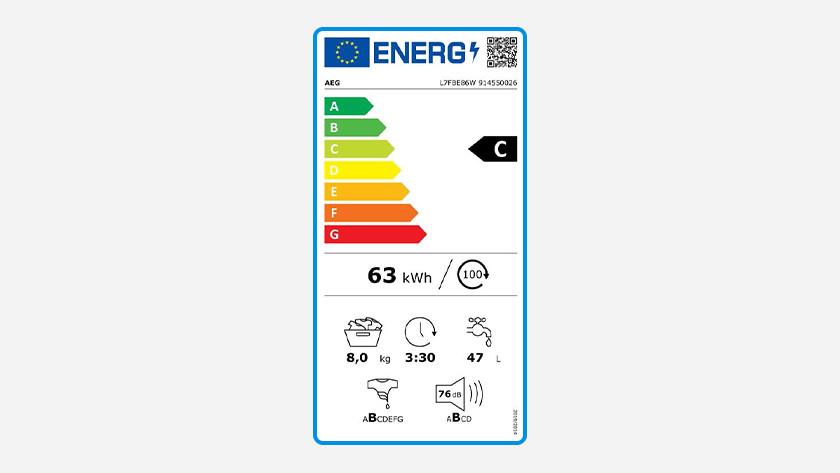 C energy label