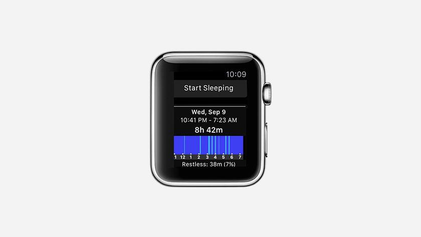 Screeen Apple Watch