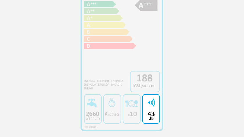 Energy label with noise level