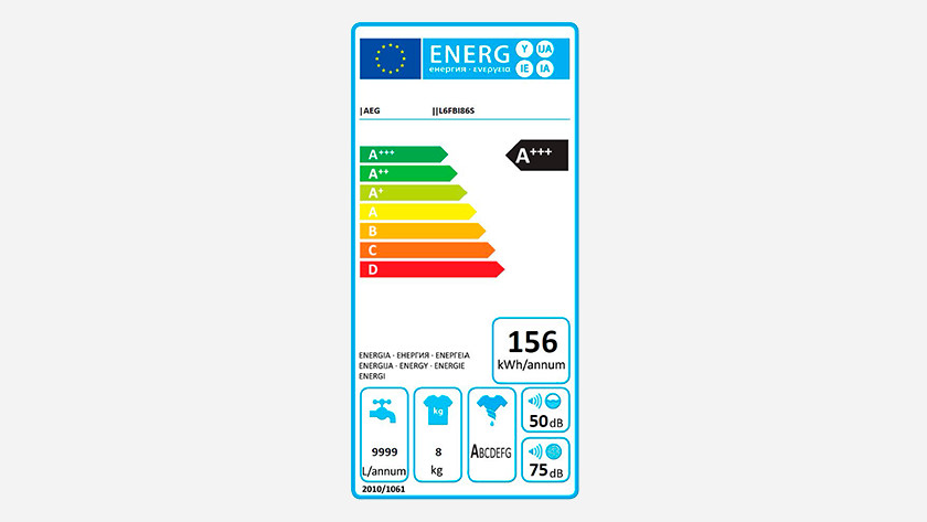 Energy rating AEG 6000 series washing machine
