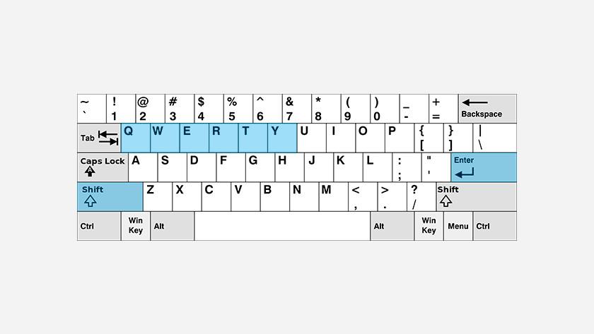 QWERTY toetsenbord.