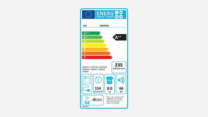 Energielabel AEG 8000 wasdroger