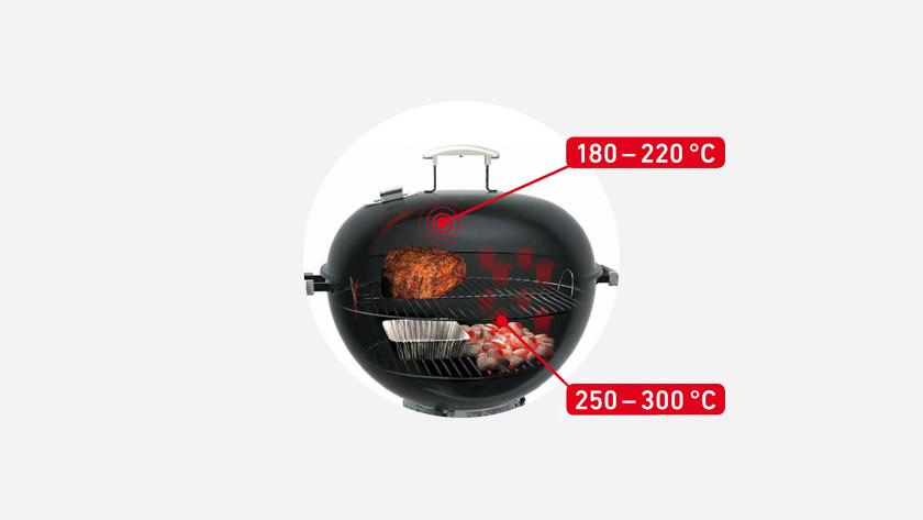 50/50 grillmethode