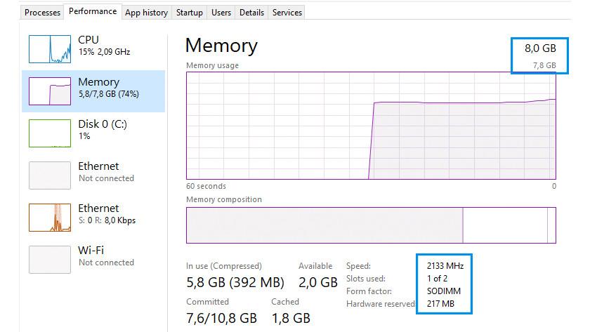 De prestaties van je RAM geheugen in Windows taakbeheer.