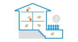 Ik wil overal in huis een sterk wifi signaal